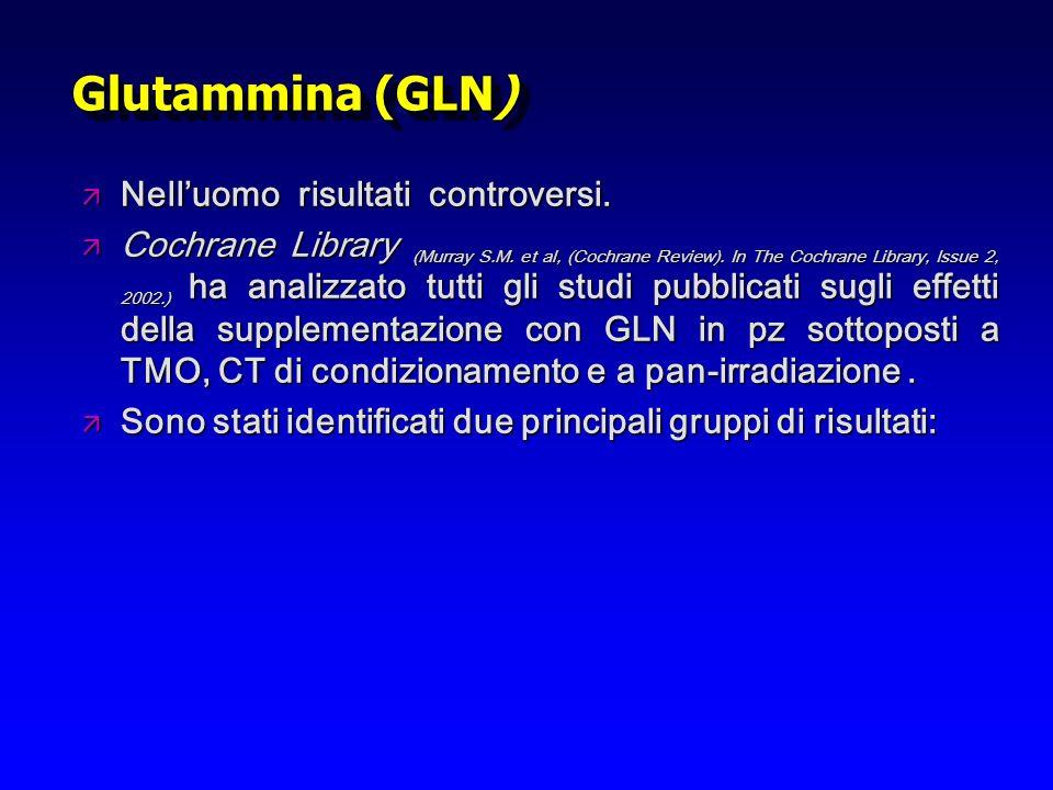 Glutammina (GLN) Nell'uomo risultati controversi.
