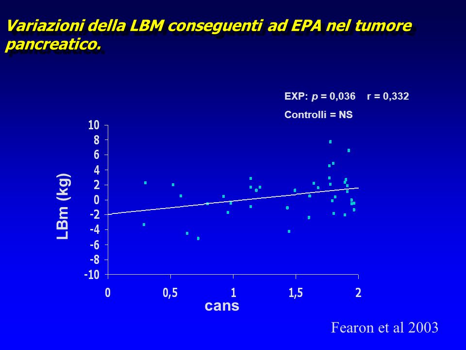 Variazioni della LBM conseguenti ad EPA nel tumore pancreatico.