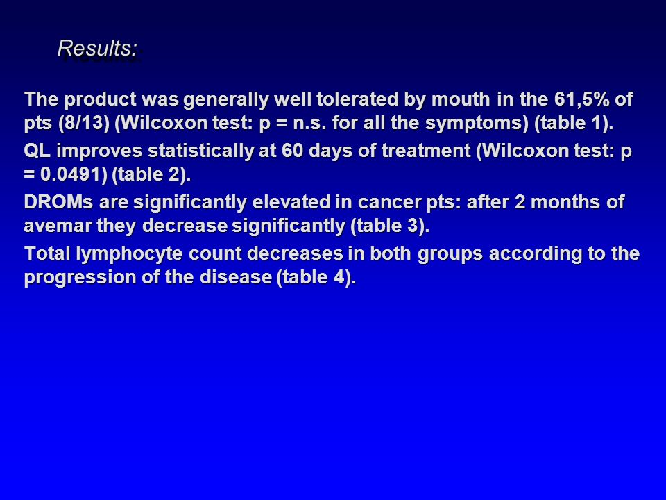 Results: The product was generally well tolerated by mouth in the 61,5% of pts (8/13) (Wilcoxon test: p = n.s. for all the symptoms) (table 1).