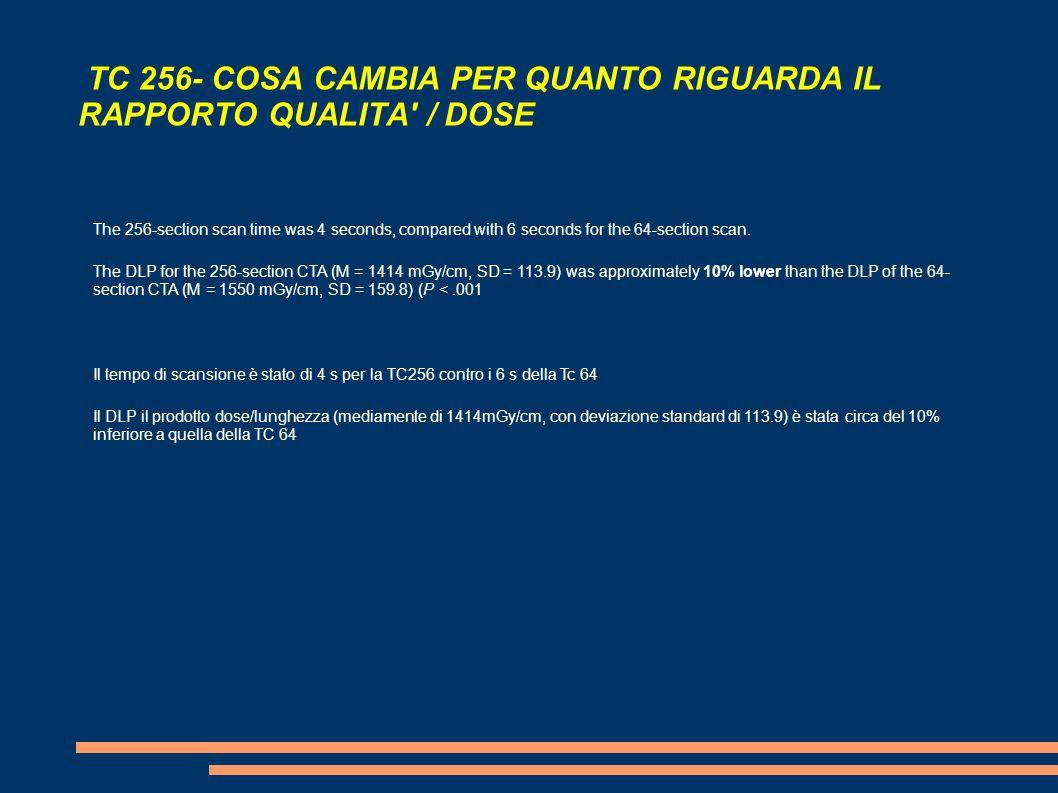 TC 256- COSA CAMBIA PER QUANTO RIGUARDA IL RAPPORTO QUALITA / DOSE