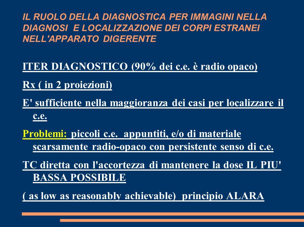 ITER DIAGNOSTICO (90% dei c.e. è radio opaco) Rx ( in 2 proiezioni)