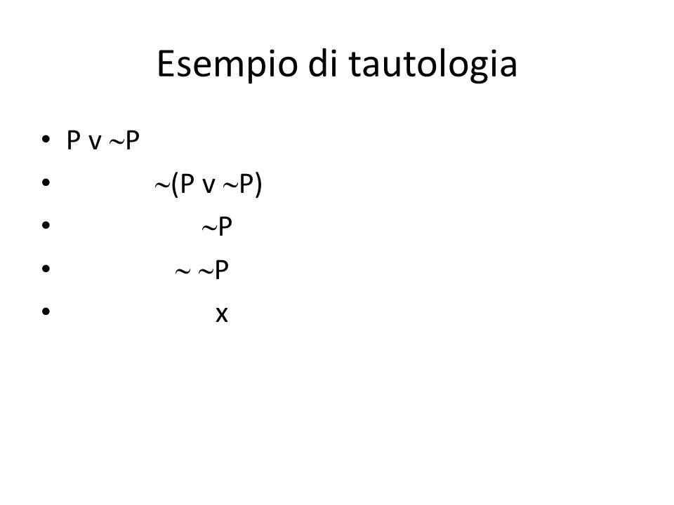 Esempio di tautologia P v P (P v P) P  P x
