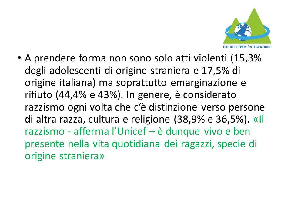 A prendere forma non sono solo atti violenti (15,3% degli adolescenti di origine straniera e 17,5% di origine italiana) ma soprattutto emarginazione e rifiuto (44,4% e 43%).