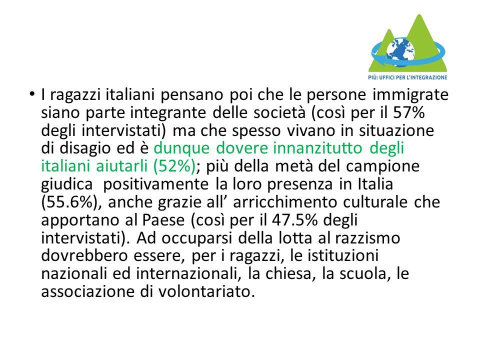 I ragazzi italiani pensano poi che le persone immigrate siano parte integrante delle società (così per il 57% degli intervistati) ma che spesso vivano in situazione di disagio ed è dunque dovere innanzitutto degli italiani aiutarli (52%); più della metà del campione giudica positivamente la loro presenza in Italia (55.6%), anche grazie all' arricchimento culturale che apportano al Paese (così per il 47.5% degli intervistati).