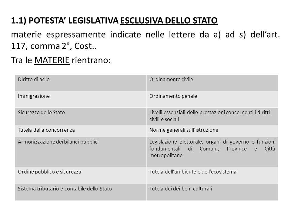1.1) POTESTA' LEGISLATIVA ESCLUSIVA DELLO STATO