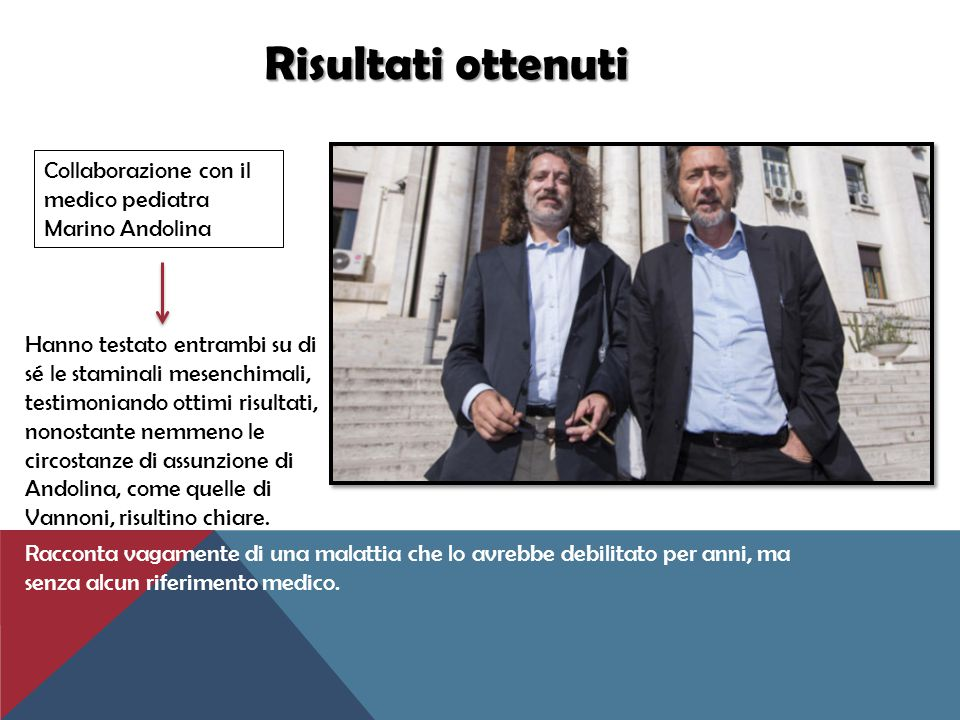 Risultati ottenuti Collaborazione con il medico pediatra Marino Andolina.