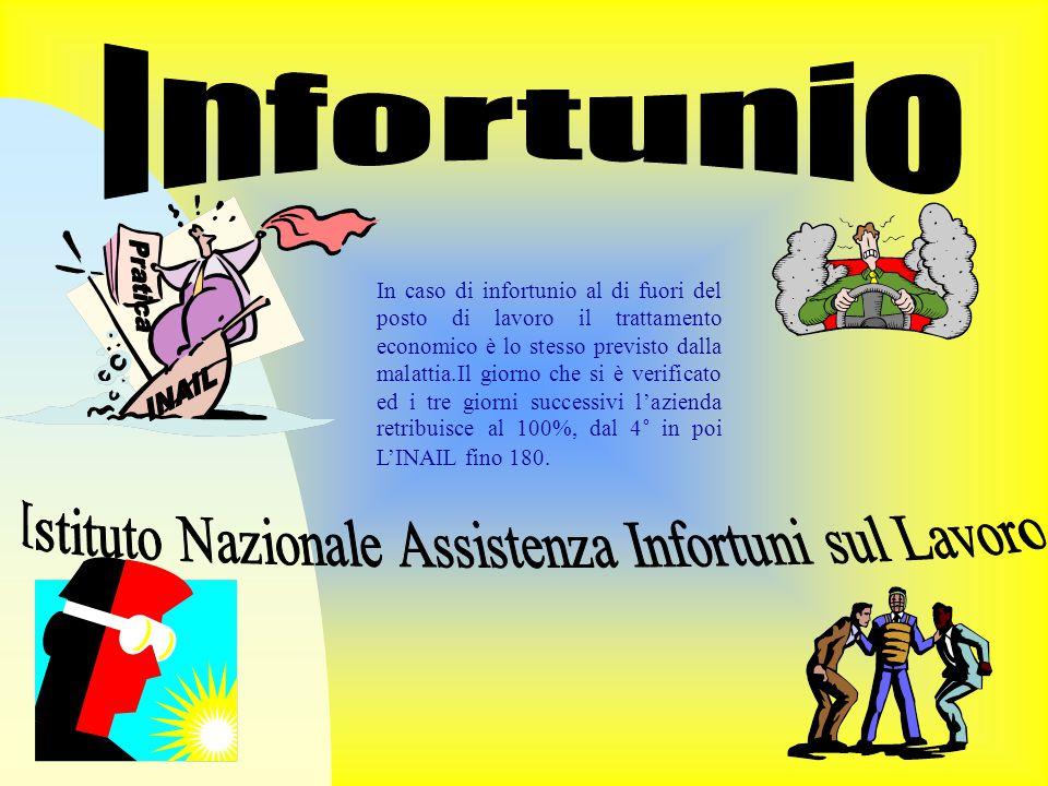 Istituto Nazionale Assistenza Infortuni sul Lavoro