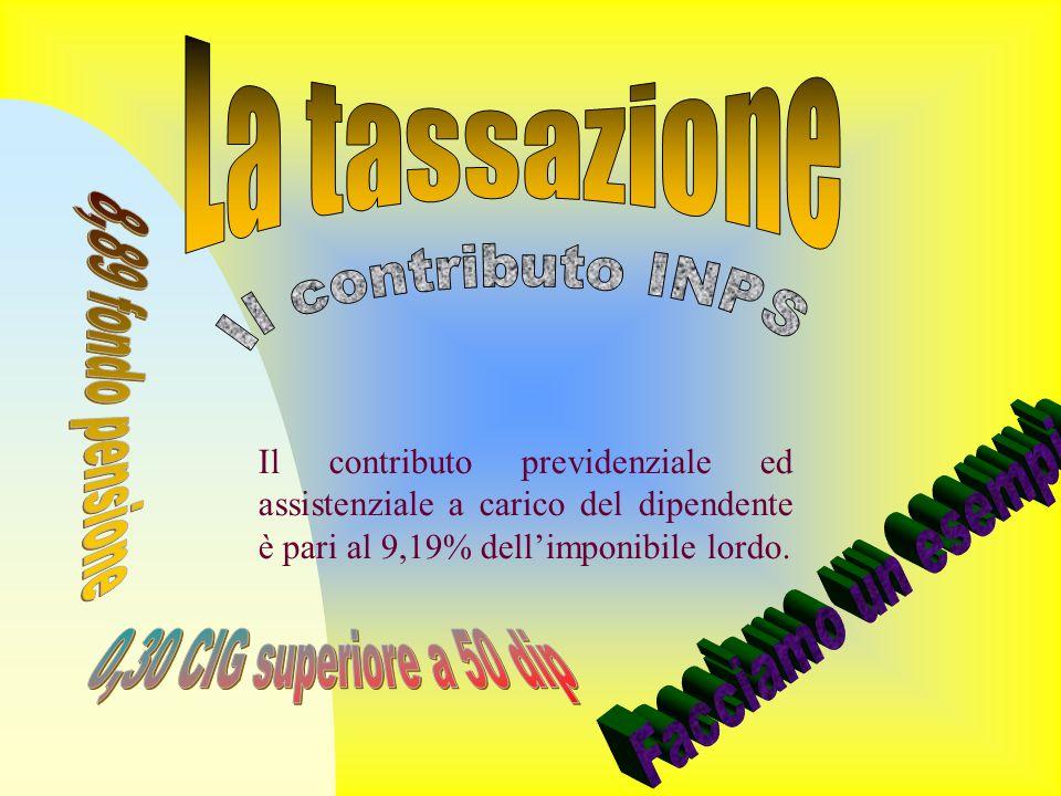 La tassazione 8,89 fondo pensione Il contributo INPS