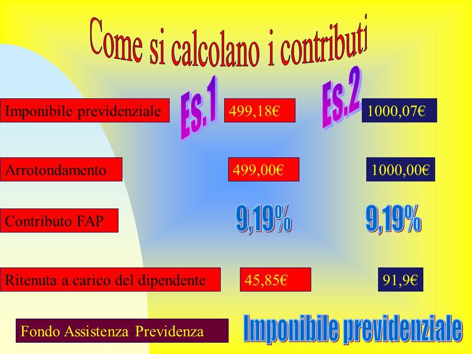 Come si calcolano i contributi