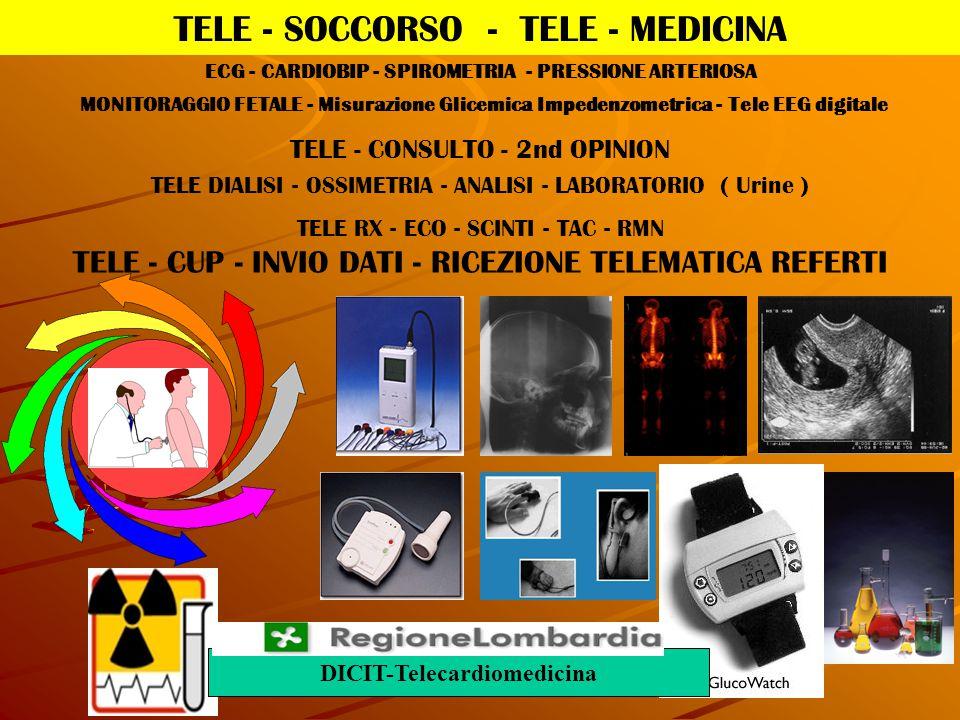 TELE - SOCCORSO - TELE - MEDICINA