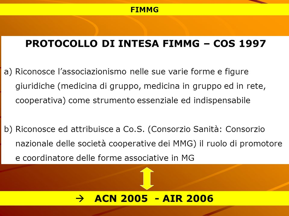 PROTOCOLLO DI INTESA FIMMG – COS 1997