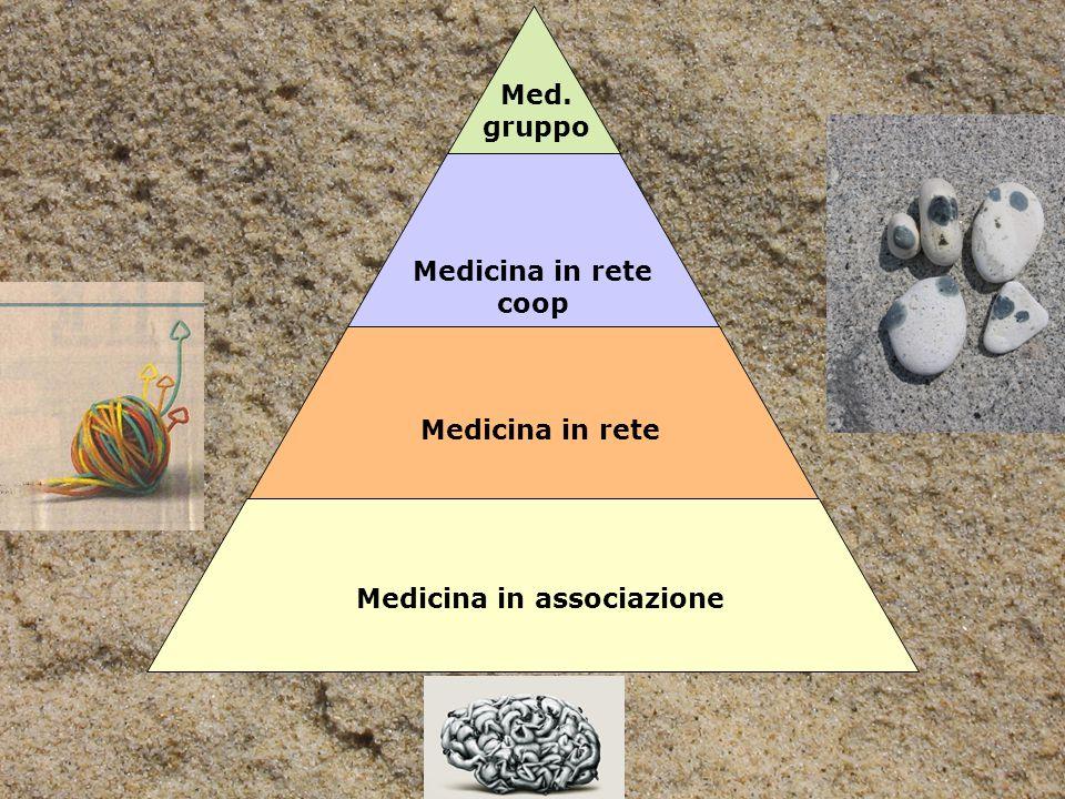 Medicina in associazione
