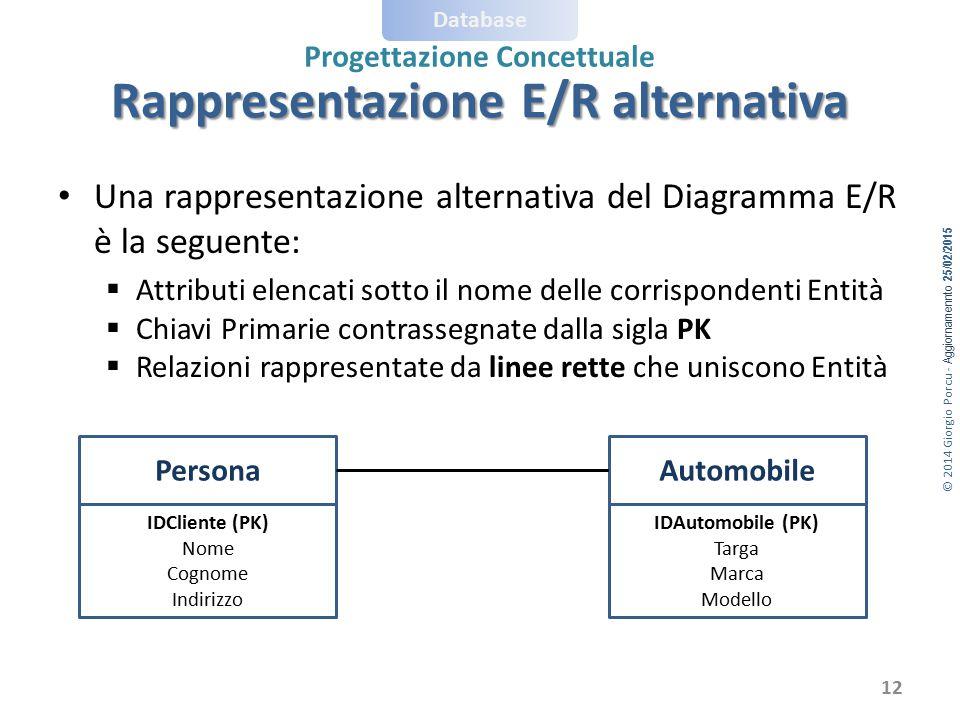 Rappresentazione E/R alternativa