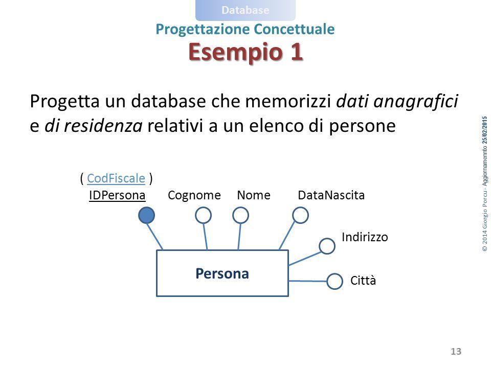 Esempio 1 Progetta un database che memorizzi dati anagrafici e di residenza relativi a un elenco di persone.