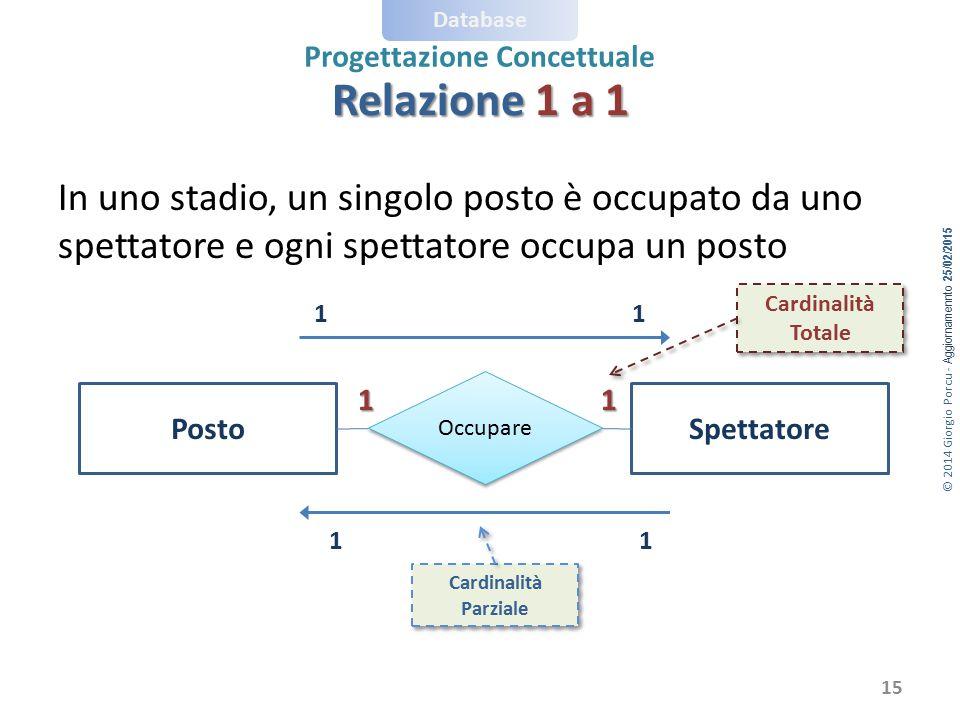 Relazione 1 a 1 In uno stadio, un singolo posto è occupato da uno spettatore e ogni spettatore occupa un posto.