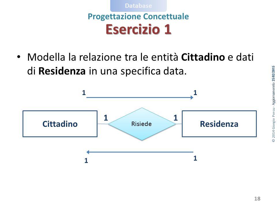 Esercizio 1 Modella la relazione tra le entità Cittadino e dati di Residenza in una specifica data.