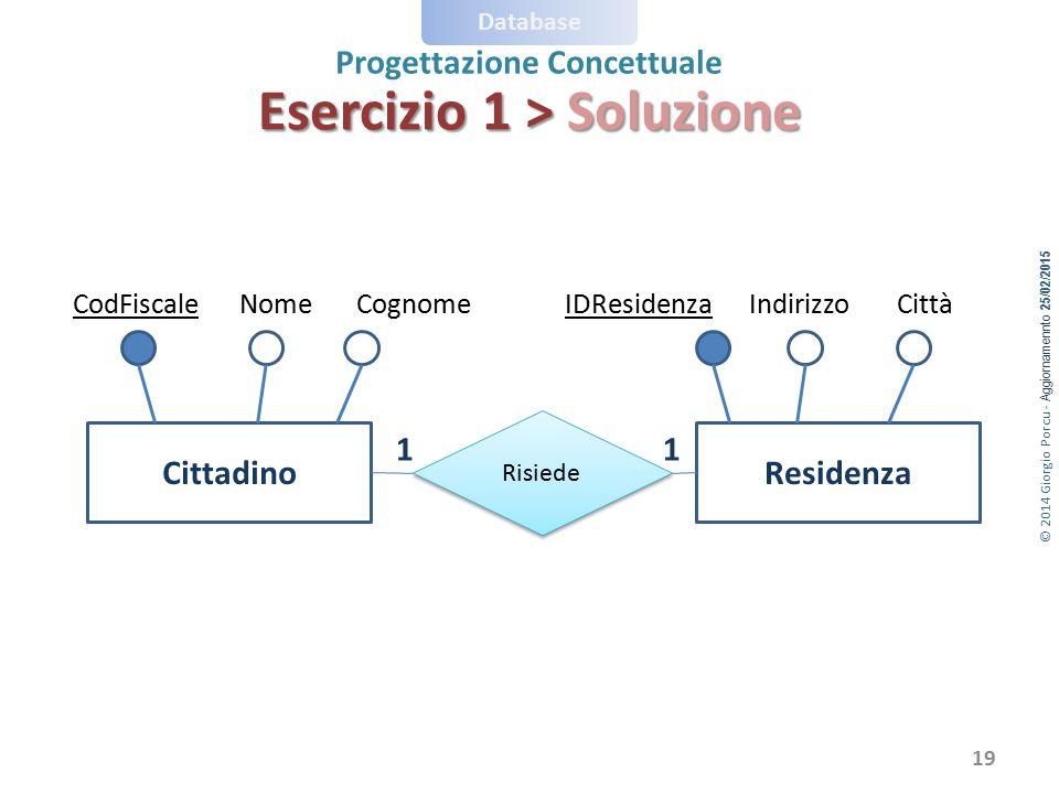 Esercizio 1 > Soluzione
