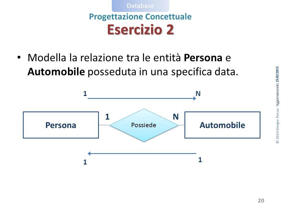 Esercizio 2 Modella la relazione tra le entità Persona e Automobile posseduta in una specifica data.