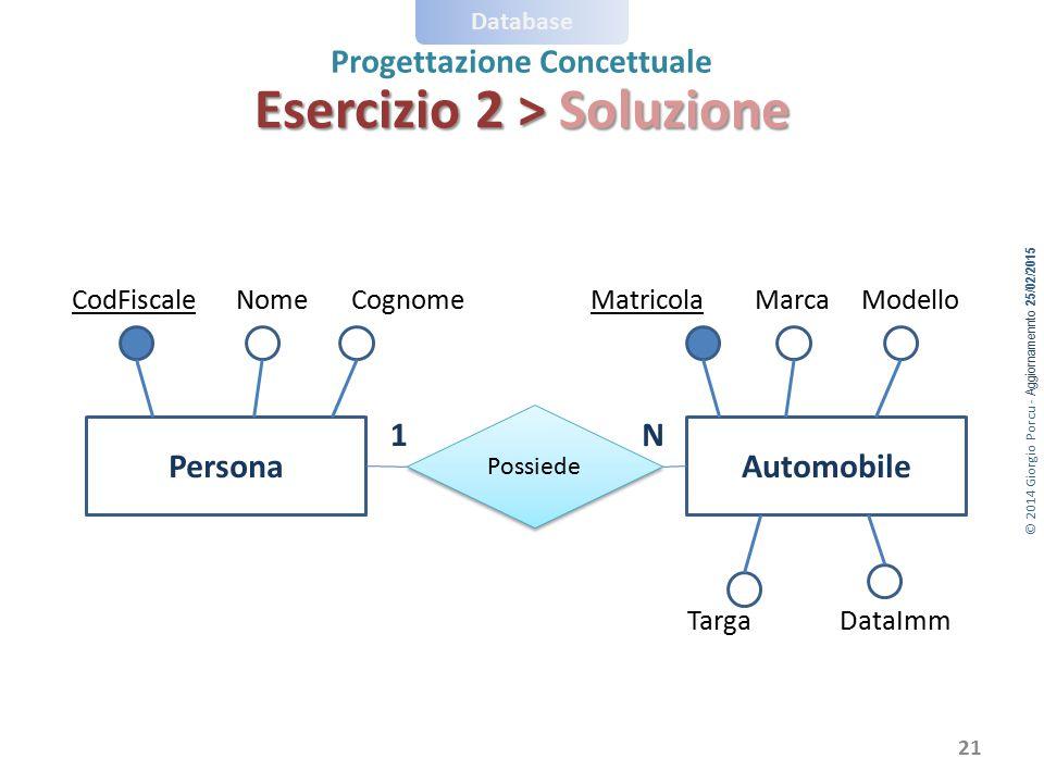 Esercizio 2 > Soluzione