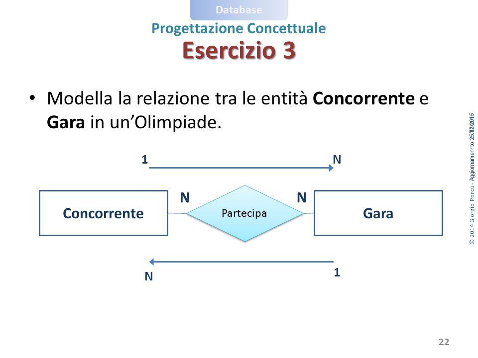 Esercizio 3 Modella la relazione tra le entità Concorrente e Gara in un'Olimpiade. 1. N. N. Partecipa.