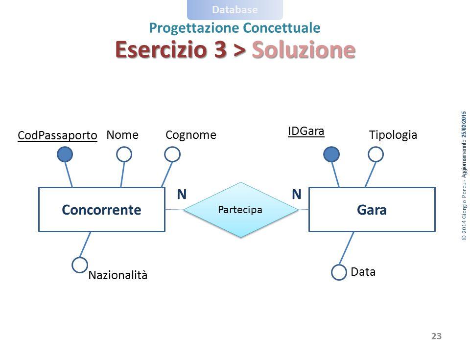 Esercizio 3 > Soluzione