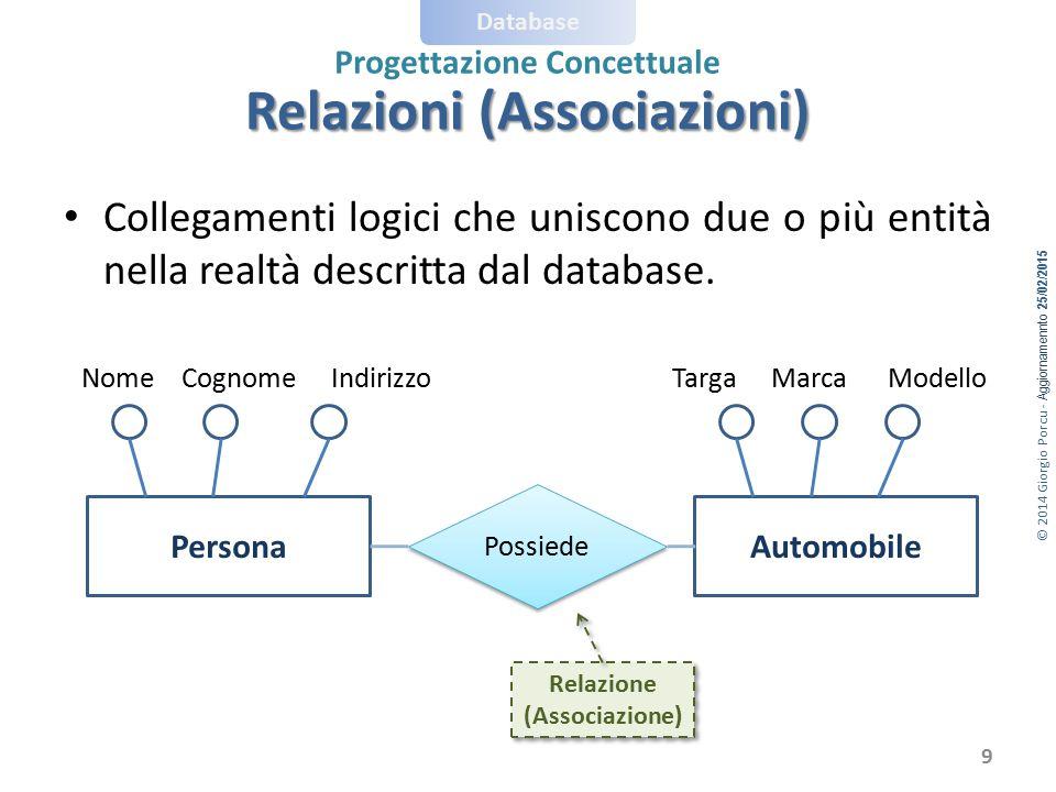 Relazioni (Associazioni)