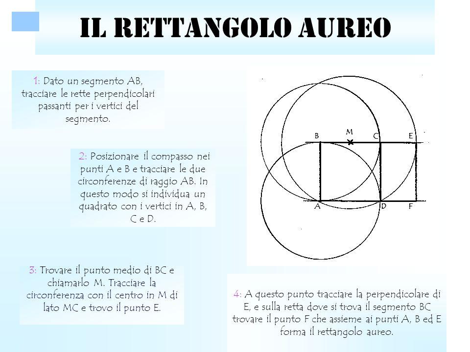 IL RETTANGOLO AUREO 1: Dato un segmento AB, tracciare le rette perpendicolari passanti per i vertici del segmento.