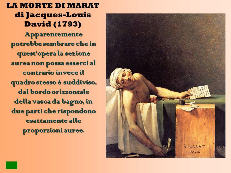 LA MORTE DI MARAT di Jacques-Louis David (1793)