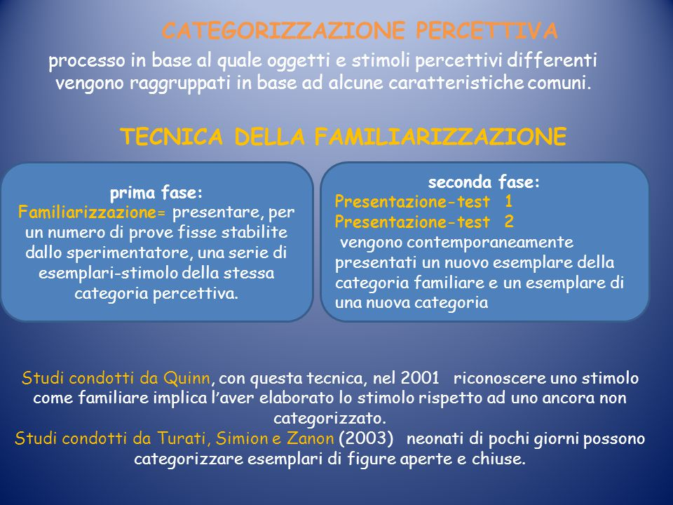 CATEGORIZZAZIONE PERCETTIVA TECNICA DELLA FAMILIARIZZAZIONE