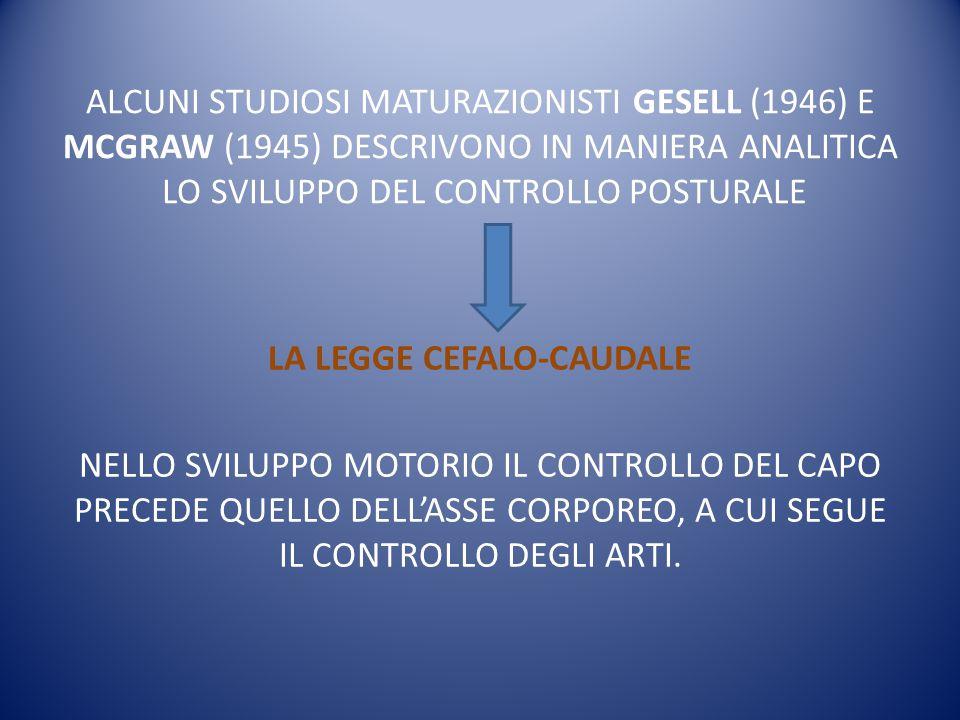 ALCUNI STUDIOSI MATURAZIONISTI GESELL (1946) E MCGRAW (1945) DESCRIVONO IN MANIERA ANALITICA LO SVILUPPO DEL CONTROLLO POSTURALE