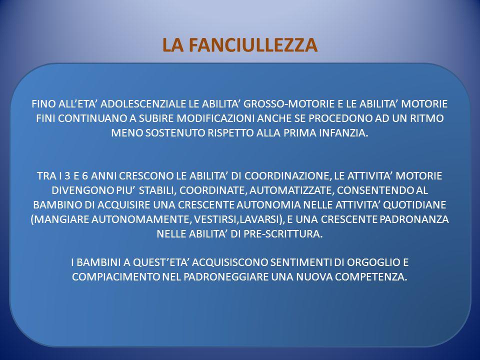 LA FANCIULLEZZA