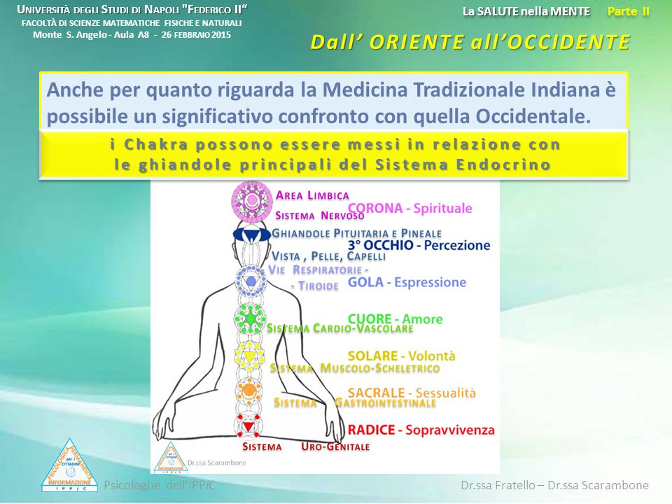 Dall' ORIENTE all'OCCIDENTE