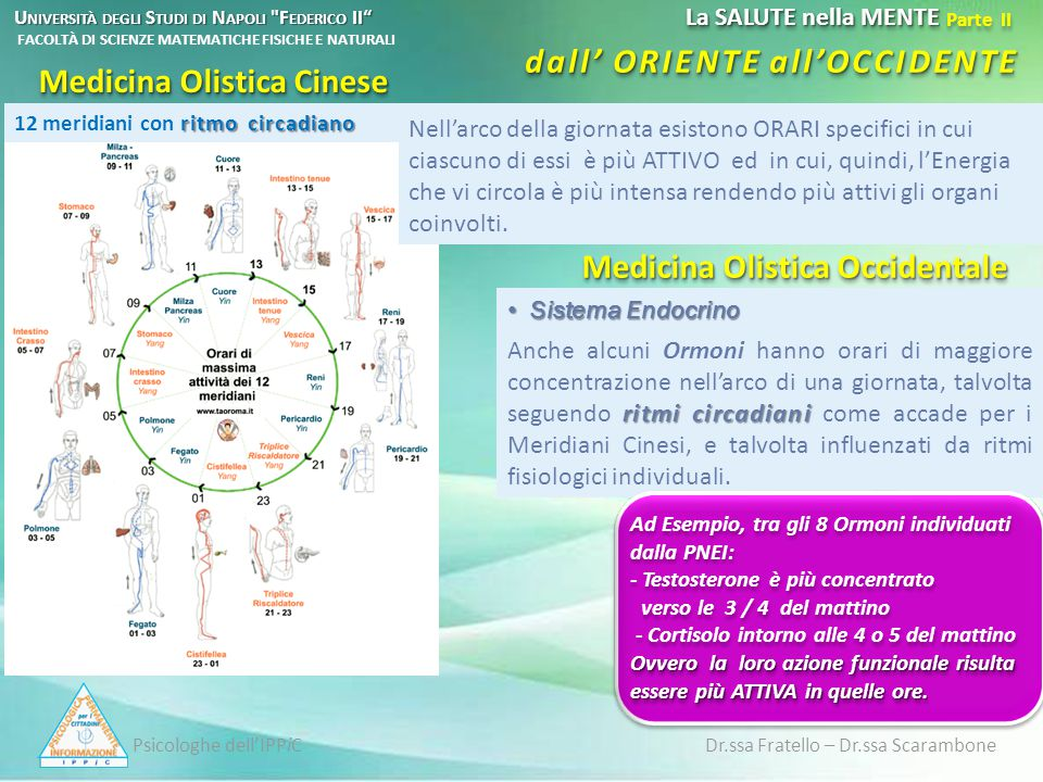 dall' ORIENTE all'OCCIDENTE Medicina Olistica Cinese
