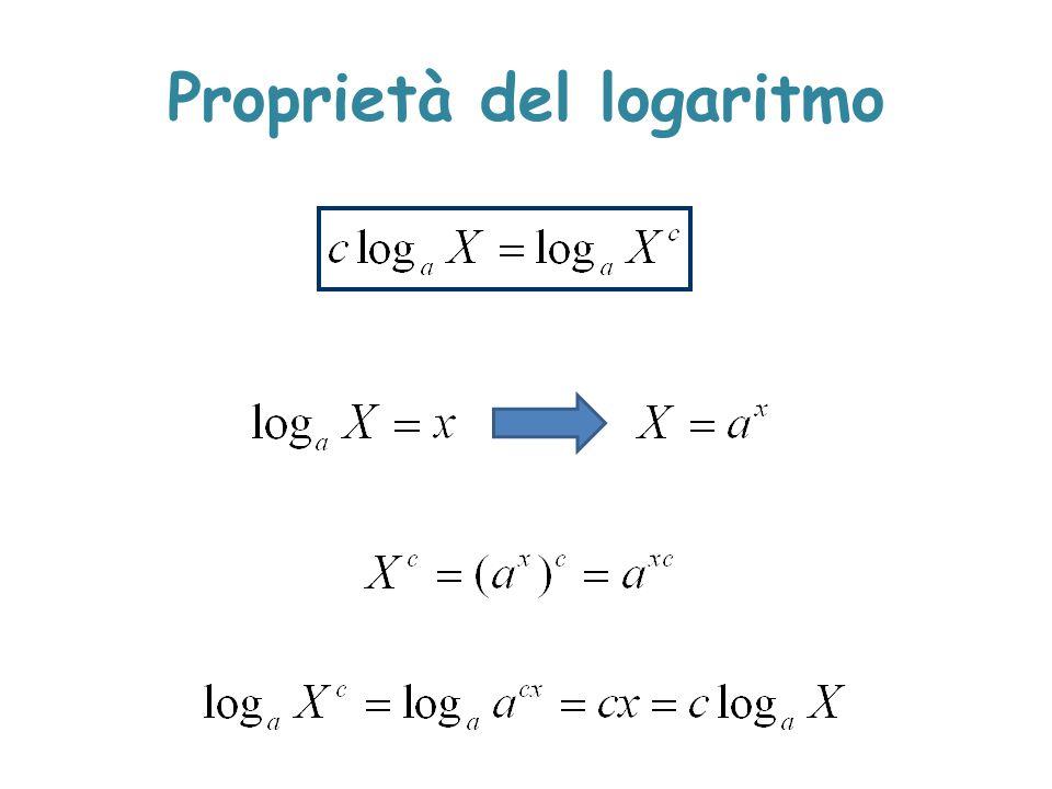 Proprietà del logaritmo