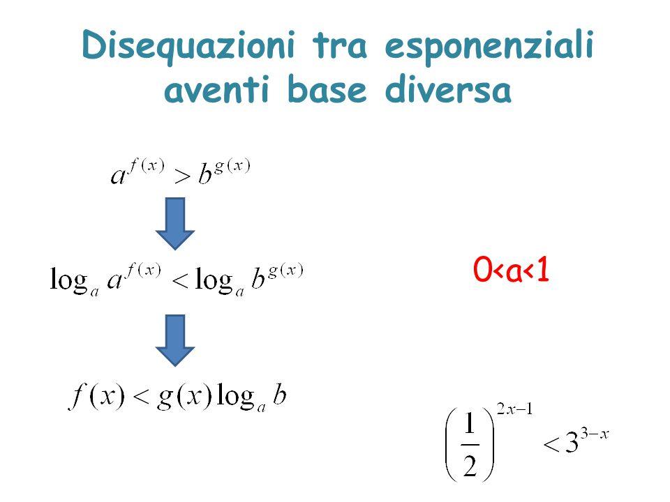 Disequazioni tra esponenziali aventi base diversa