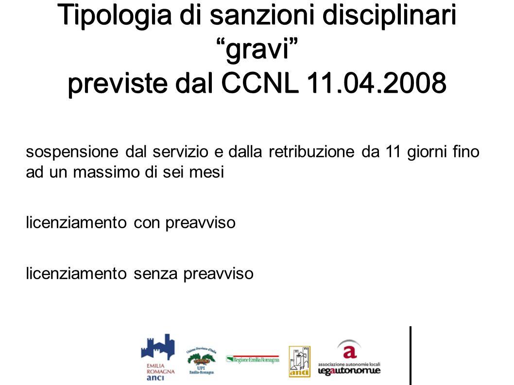 Tipologia di sanzioni disciplinari gravi previste dal CCNL 11. 04