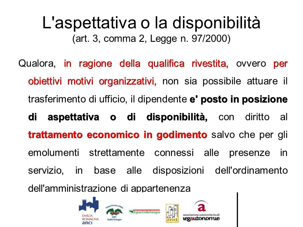 L aspettativa o la disponibilità (art. 3, comma 2, Legge n. 97/2000)