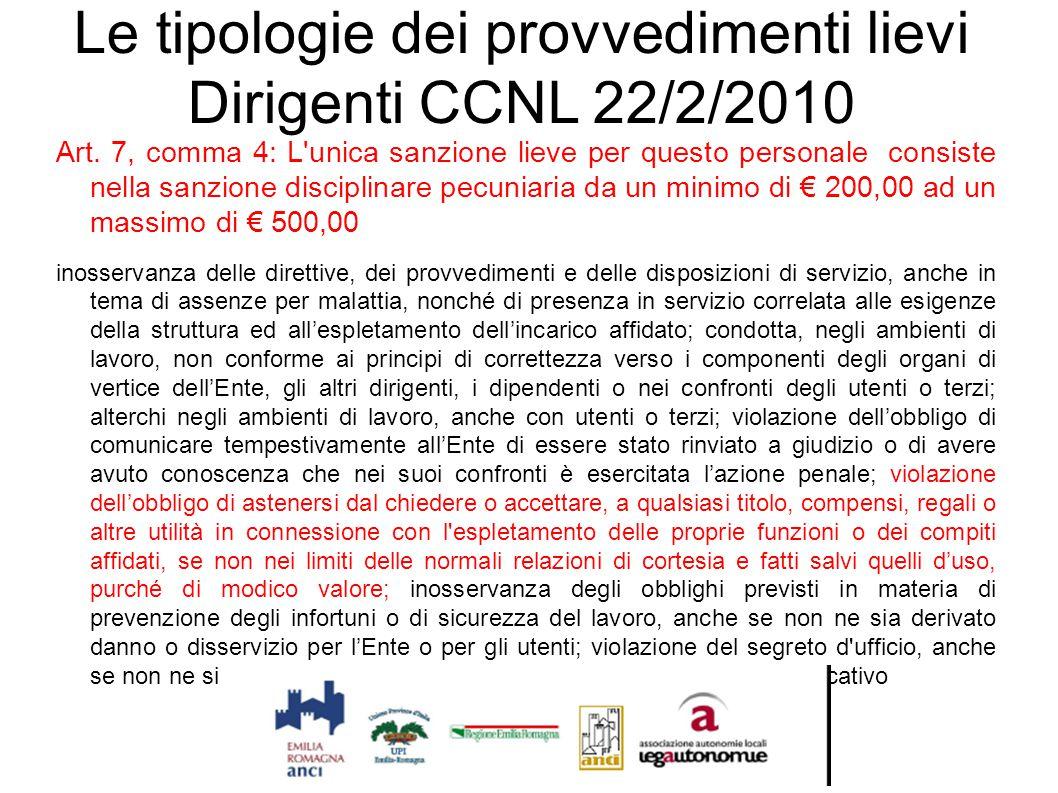 Le tipologie dei provvedimenti lievi Dirigenti CCNL 22/2/2010