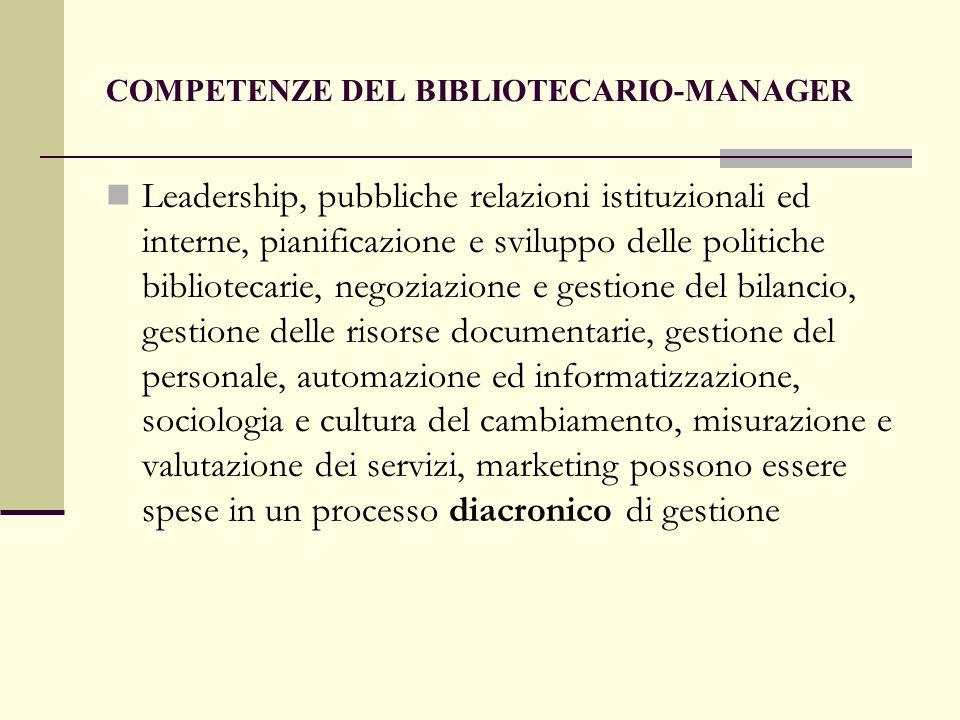COMPETENZE DEL BIBLIOTECARIO-MANAGER