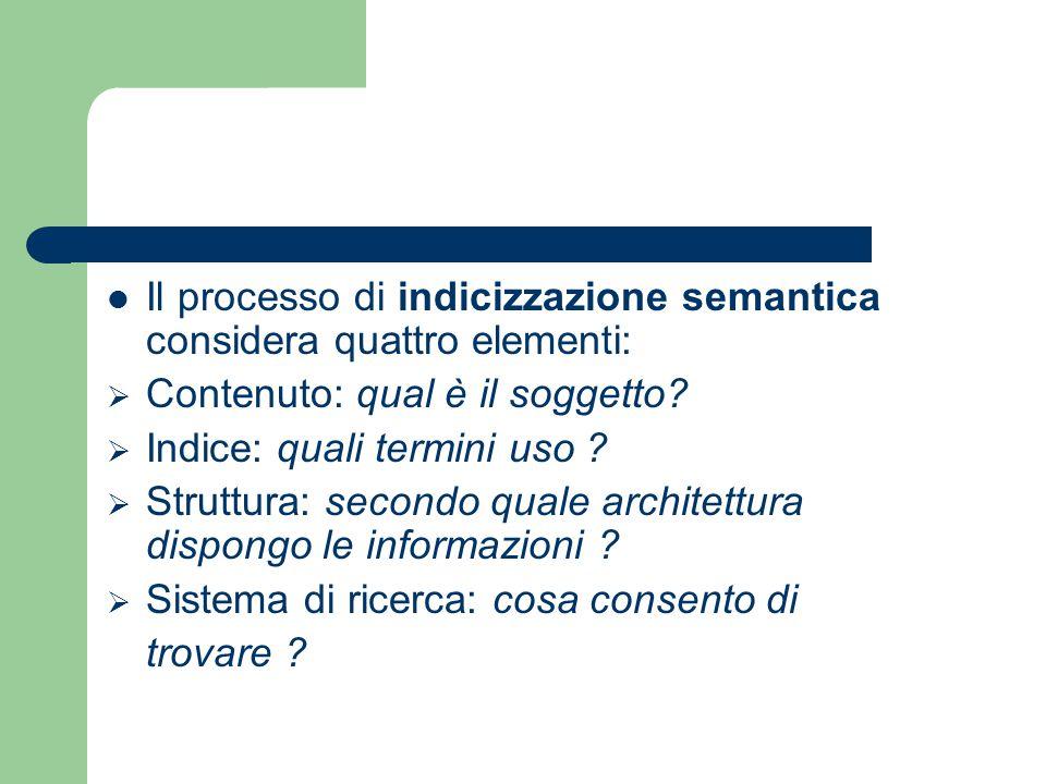 Il processo di indicizzazione semantica considera quattro elementi: