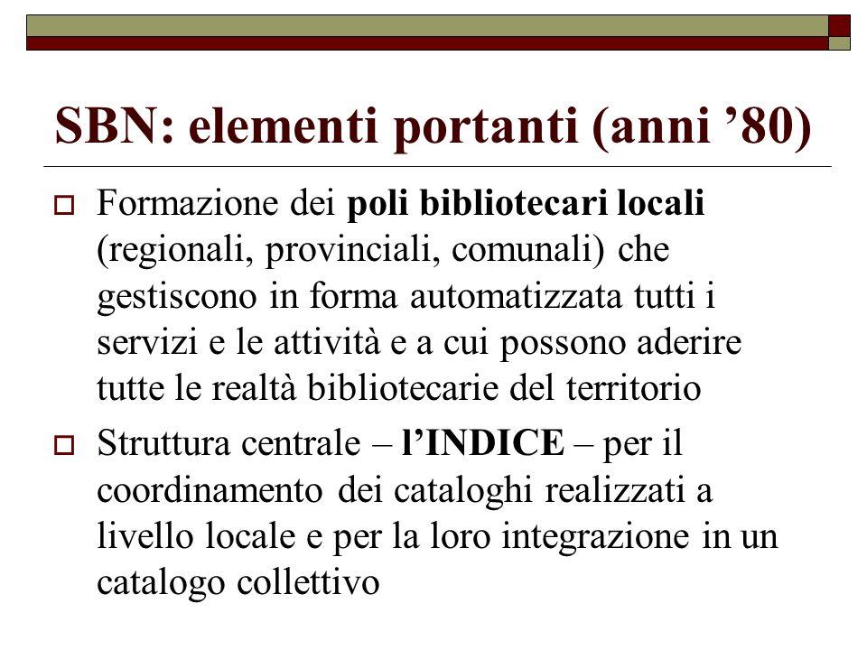 SBN: elementi portanti (anni '80)