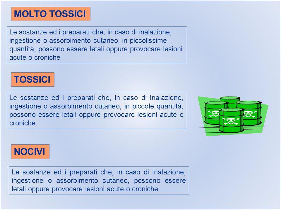 MOLTO TOSSICI TOSSICI NOCIVI