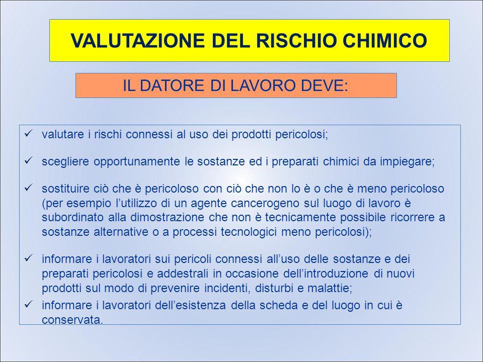 VALUTAZIONE DEL RISCHIO CHIMICO