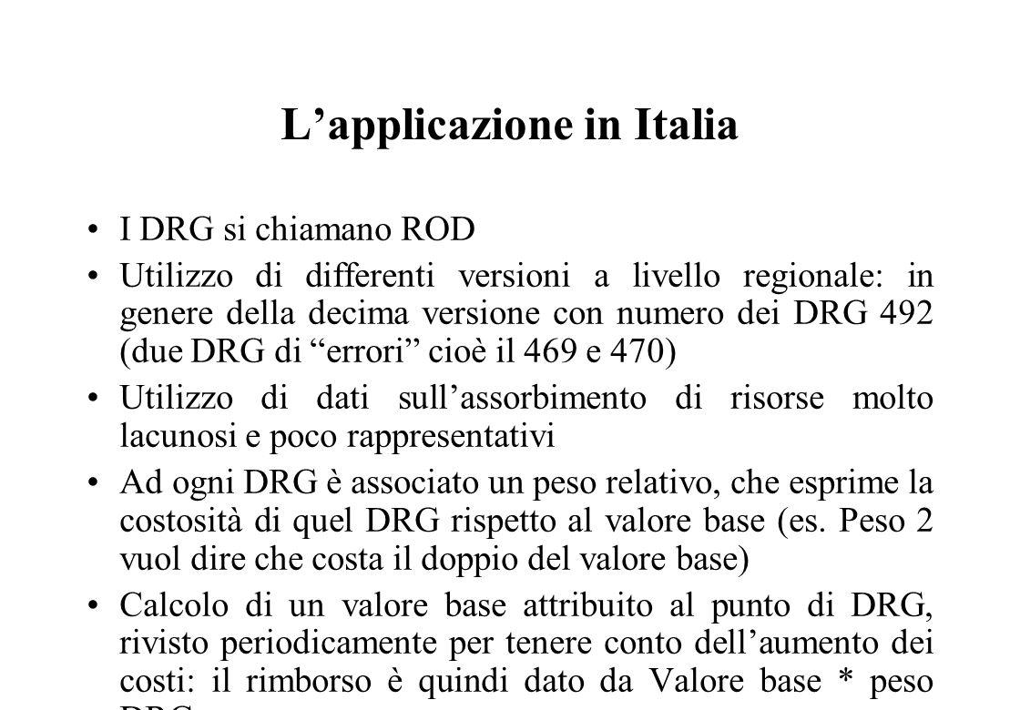 L'applicazione in Italia