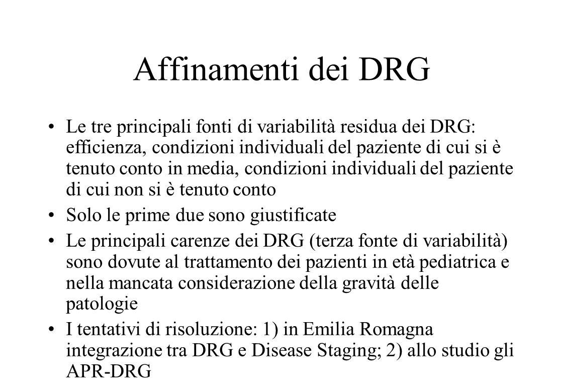 Affinamenti dei DRG