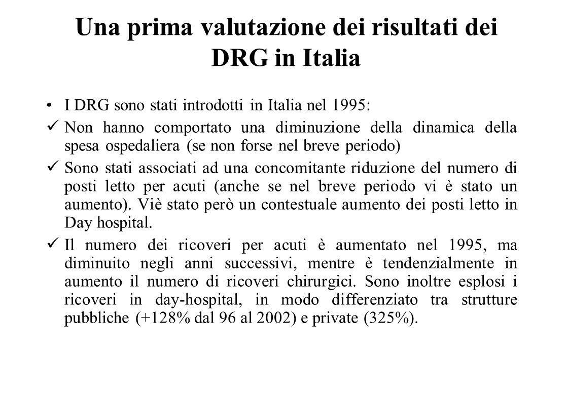 Una prima valutazione dei risultati dei DRG in Italia