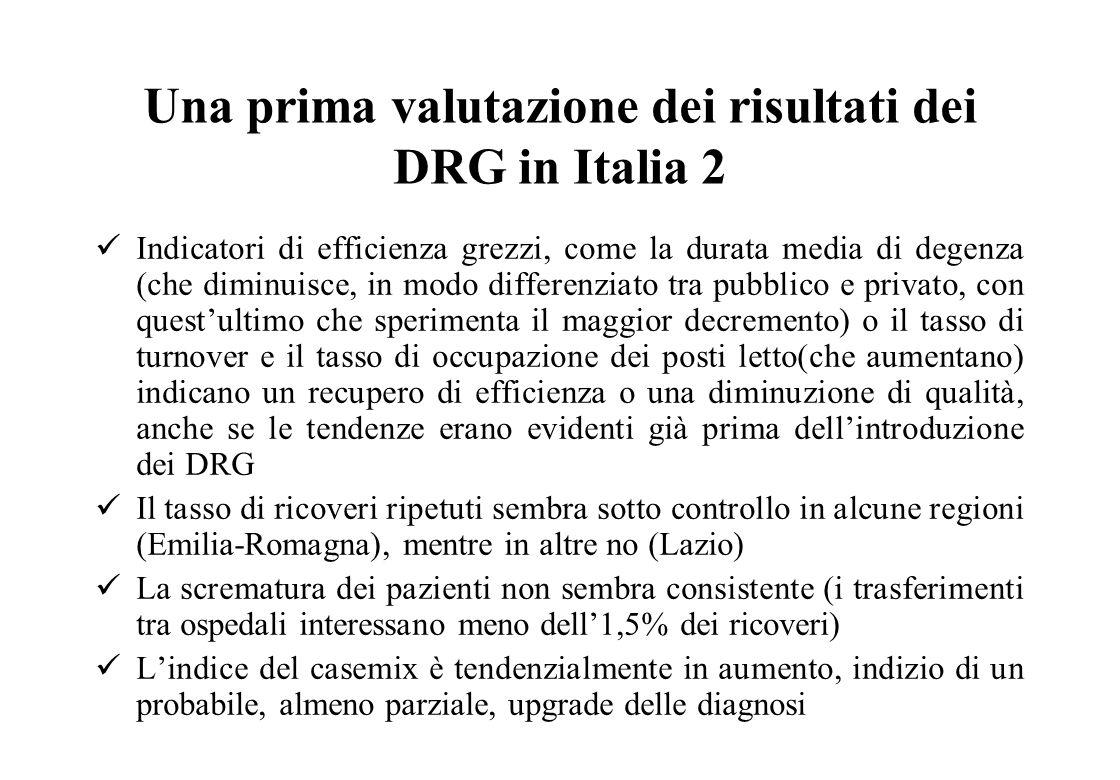 Una prima valutazione dei risultati dei DRG in Italia 2