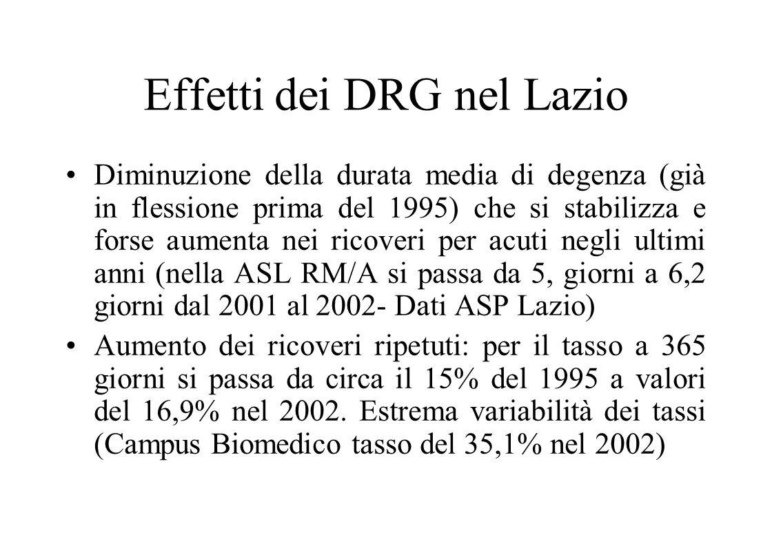 Effetti dei DRG nel Lazio