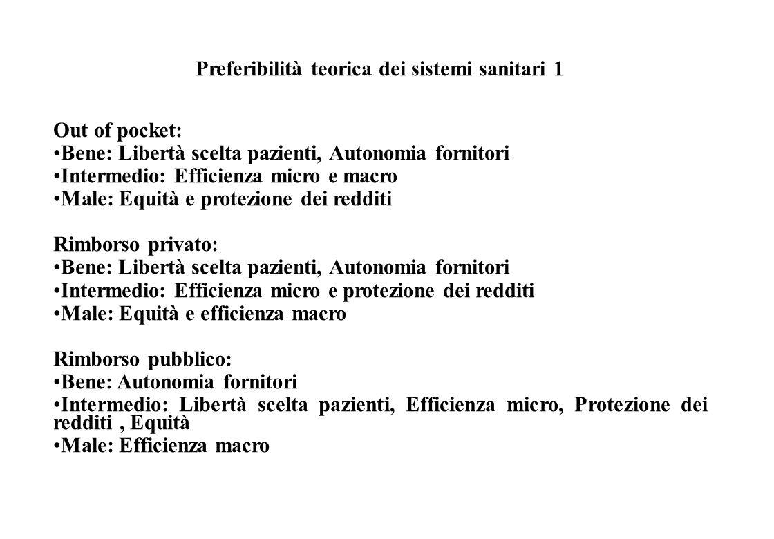 Preferibilità teorica dei sistemi sanitari 1