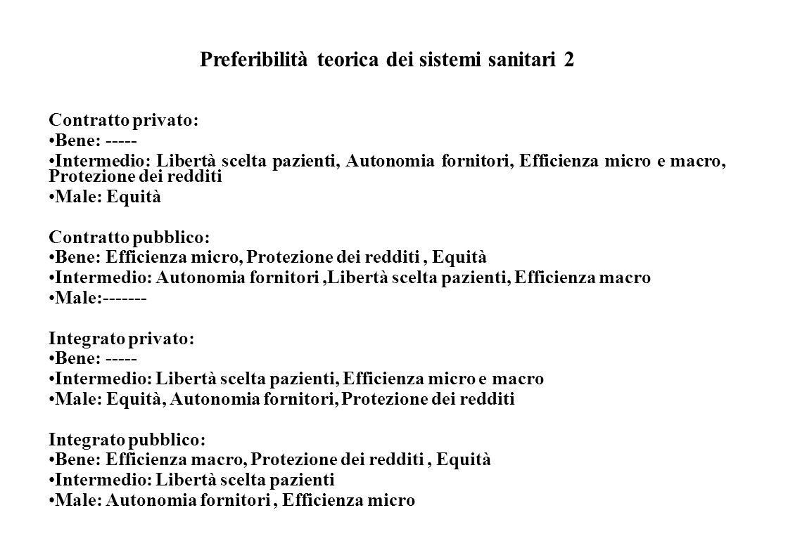 Preferibilità teorica dei sistemi sanitari 2